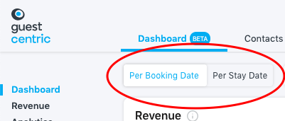 How to read my dashboard reports? - GuestCentric Support Page